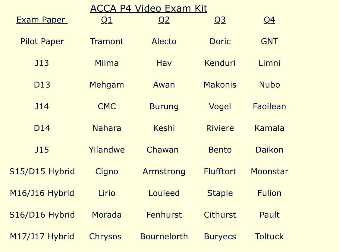 Acca F3 Exam Kit free download